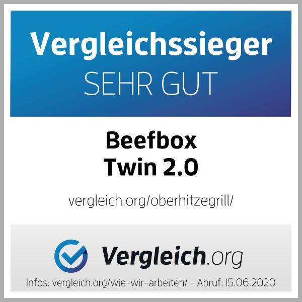 Siegel_Beefbox_Twin20_06-20